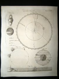 Astronomy C1790 Antique Print. 71